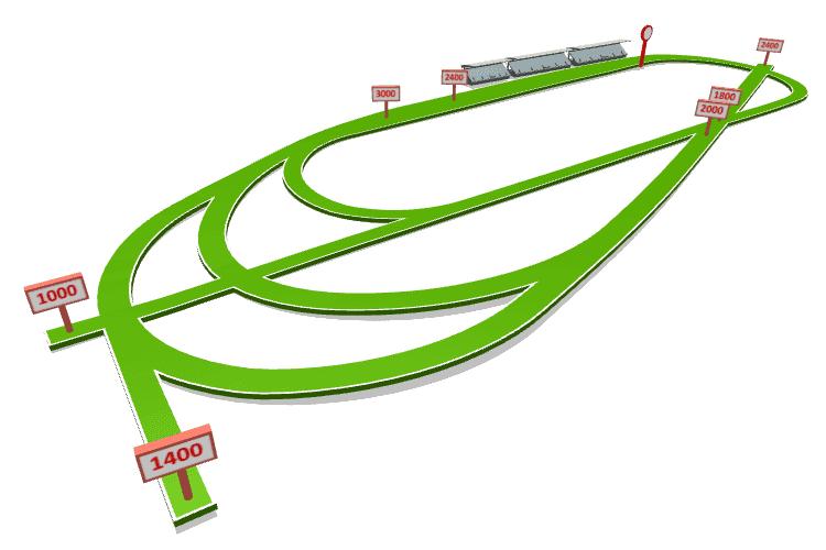 Longchamp (France) Racecourse | Thoroughbred | Races Today | Racing